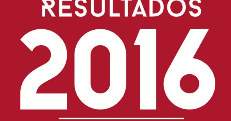 Primer reporte de resultados 2016