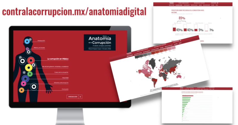 Tutorial de Anatomía Digital