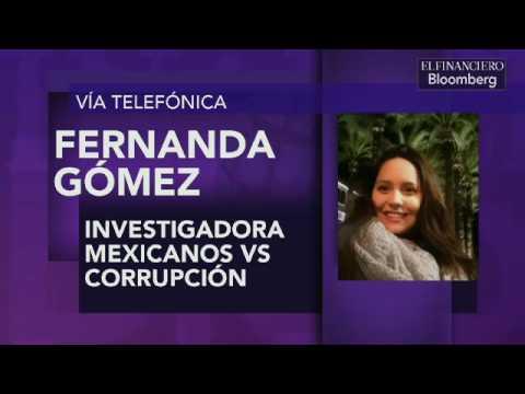 ¿Cómo está México en materia de corrupción?