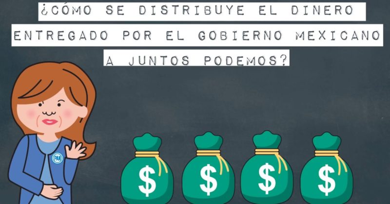 ¿Cómo se han distribuido el dinero de Juntos Podemos?