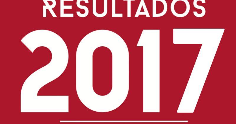 Reporte de resultados 2017