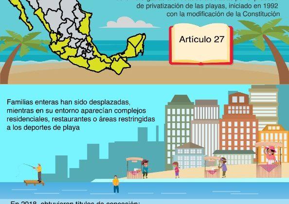 EPN entregó 268 concesiones de playas mexicanas a particulares y empresas
