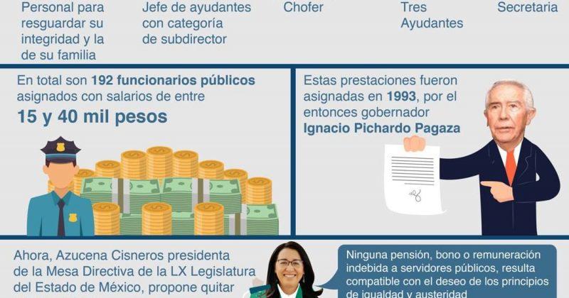Proponen quitar pensión y privilegios a seis ex gobernadores del Edomex