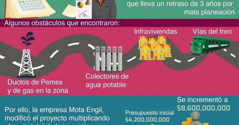 Ciudadanos pagarán por 46 años el sobrecosto de autopista mal planeada por gobierno de Eruviel Ávila