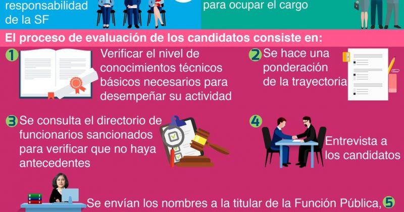 Funcionarios del gobierno de Peña todavía encabezan 60% de las oficinas encargadas de detectar corrupción
