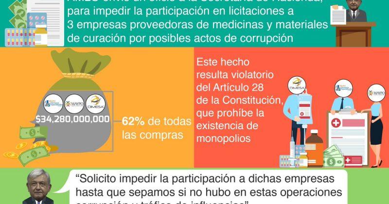 AMLO pide vetar a 3 proveedores del IMSS e ISSSTE por posible corrupción