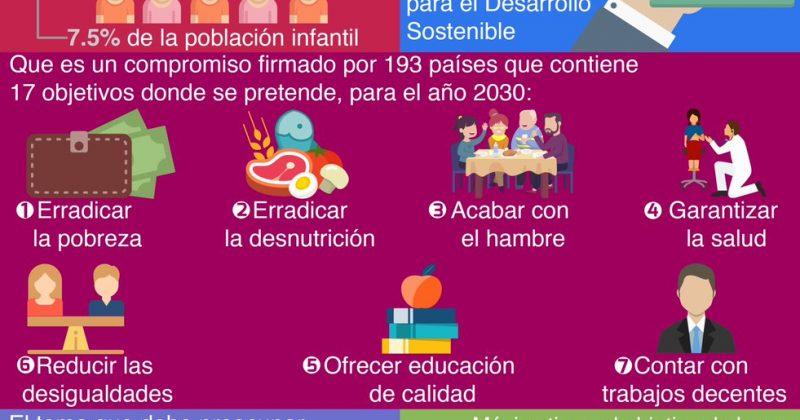 México, el segundo país de Latinoamérica con más casos de trabajo infantil: Cepal