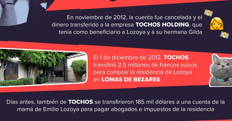 Las claves para entender el caso de corrupción que involucra a Emilio Lozoya y su familia