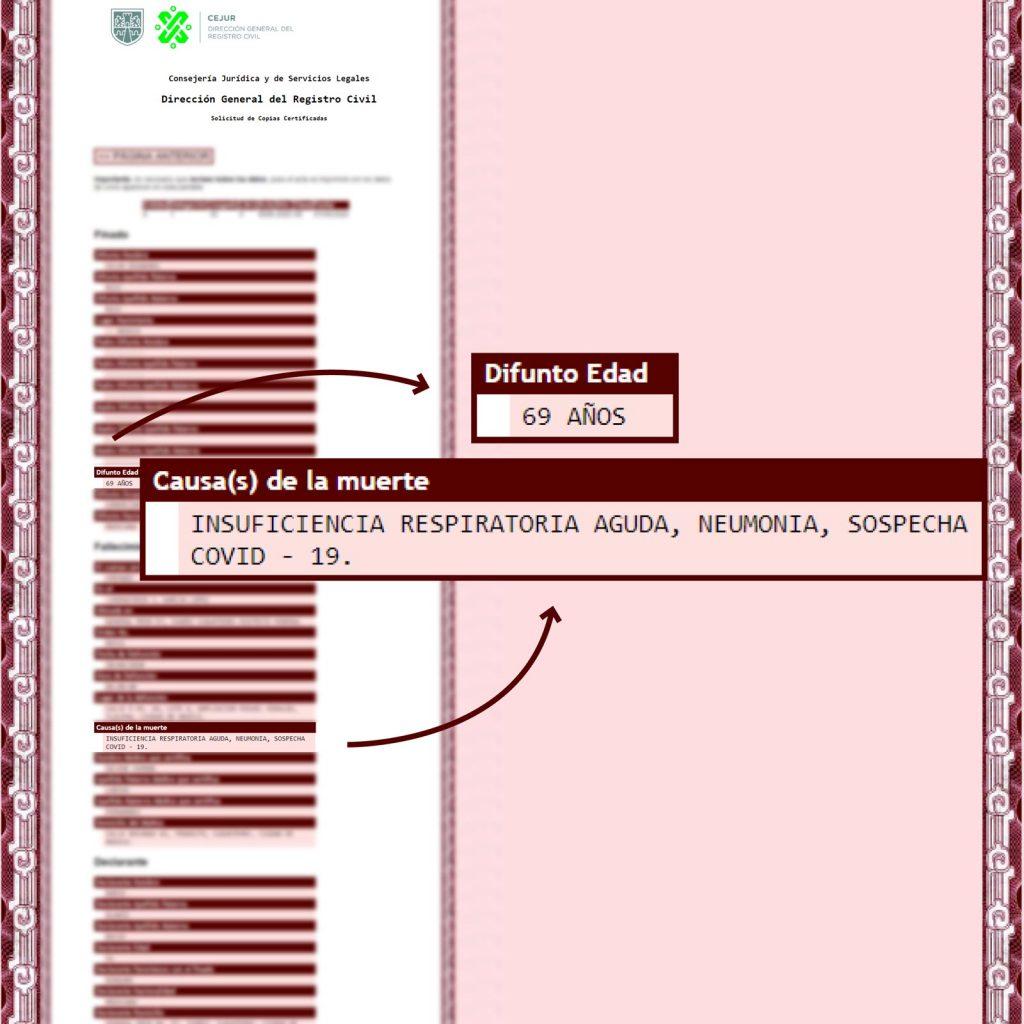 Actas defunción coronavirus,Covid-19 en CDMX